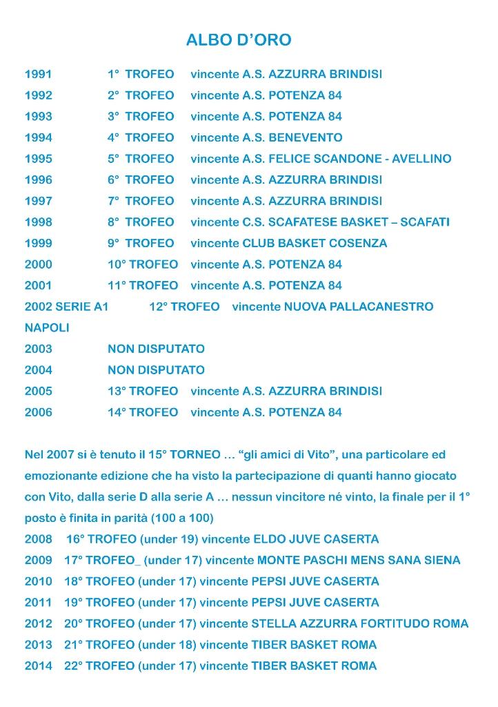Il 23 torneo vito lepore inaugura la stagione agonistica for Grieco mobili