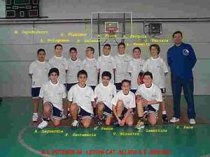 Pz 84 2000-2001